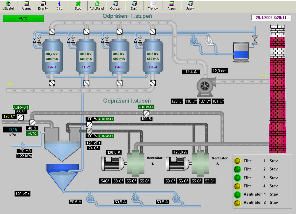 plc scada Plc,scada,dcs & automation, pune, india 26,045 likes 105 talking about this to learn plc especially beignners in this filed,get free tips,on.